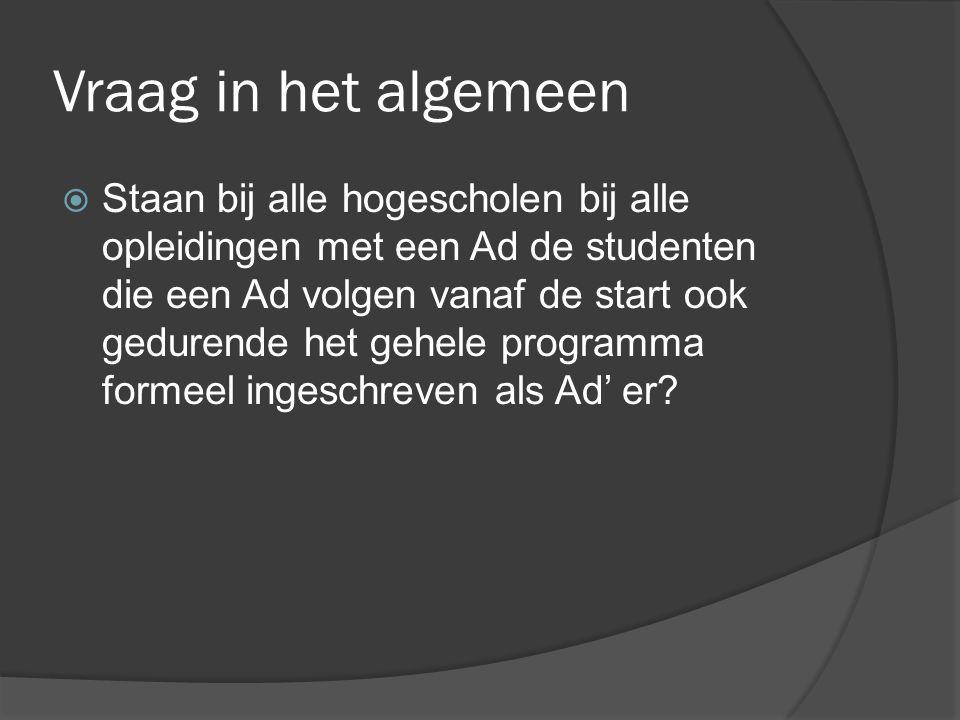 Sessie 3A  Welke aanpak past het beste bij het toepassen van een BSA, als er een Ad en een Bachelor in een opleiding zijn?