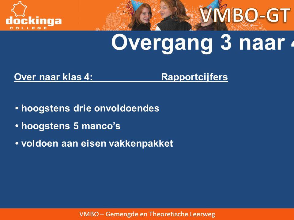 VMBO – Gemengde en Theoretische Leerweg Over naar klas 4: Rapportcijfers Overgang 3 naar 4 hoogstens drie onvoldoendes hoogstens 5 manco's voldoen aan eisen vakkenpakket