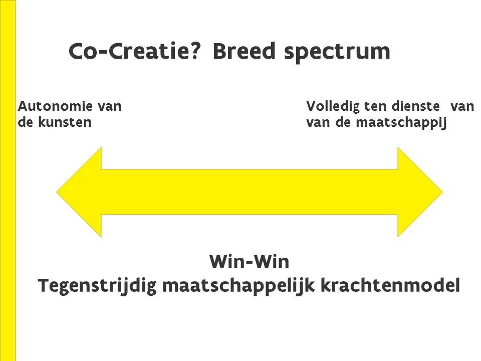 Co-Creatie Breed spectrum Autonomie vanVolledig ten dienste van de kunstenvan de maatschappij Win-Win Tegenstrijdig maatschappelijk krachtenmodel
