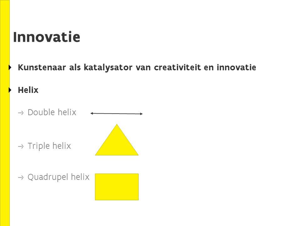 Innovatie Kunstenaar als katalysator van creativiteit en innovatie Helix Double helix Triple helix Quadrupel helix