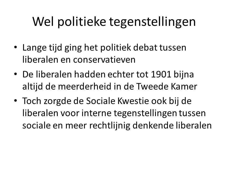 Wel politieke tegenstellingen Lange tijd ging het politiek debat tussen liberalen en conservatieven De liberalen hadden echter tot 1901 bijna altijd d