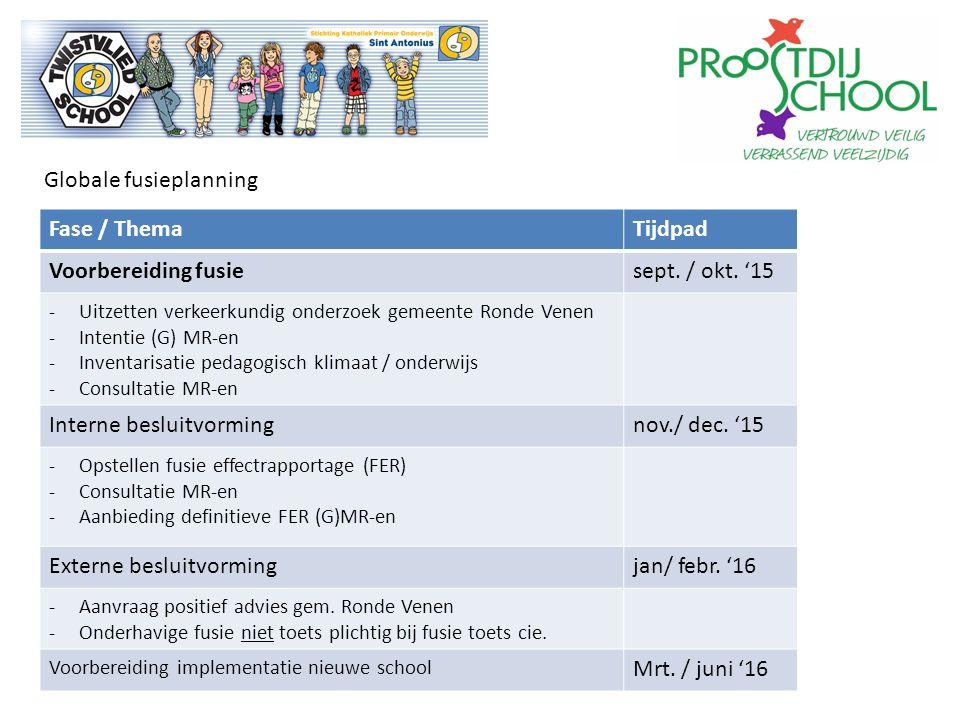 Globale fusieplanning Fase / ThemaTijdpad Voorbereiding fusiesept.