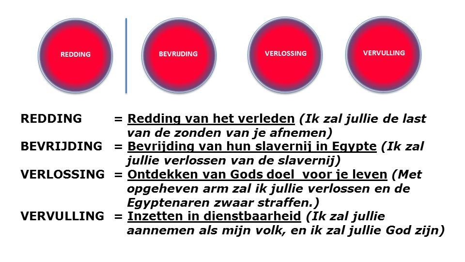 VERVULLING VERVULLING VERLOSSING VERLOSSING BEVRIJDING BEVRIJDING REDDING REDDING REDDING = Redding van het verleden (Ik zal jullie de last van de zon