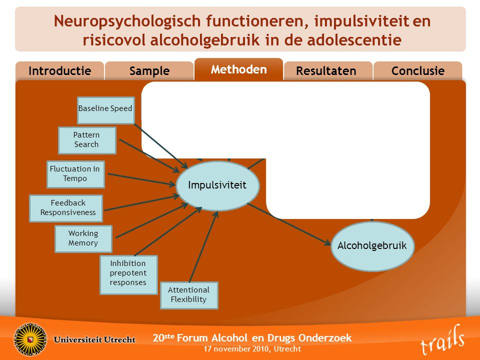 Neuropsychologisch functioneren, impulsiviteit en risicovol alcoholgebruik in de adolescentie 20 ste Forum Alcohol en Drugs Onderzoek 17 november 2010, Utrecht MethodsResultatenConclusie Methoden Sample Introductie Impulsiviteit Sekse Leeftijd Attentional Flexibility Inhibition prepotent responses Working Memory Feedback Responsiveness Fluctuation in Tempo Probleemgedrag Alcoholgebruik Baseline Speed Pattern Search