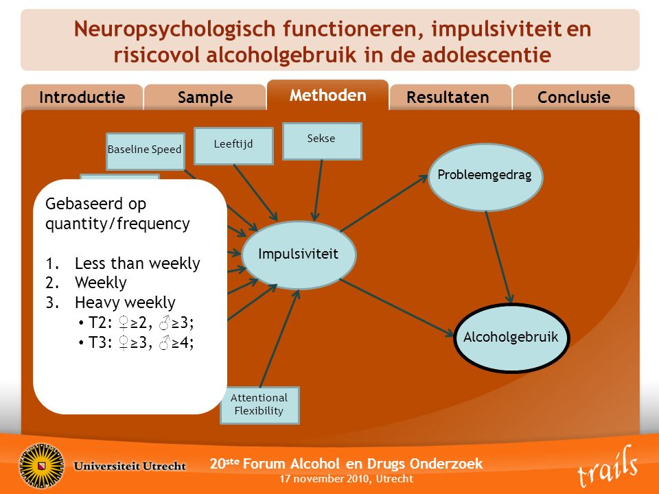 Neuropsychologisch functioneren, impulsiviteit en risicovol alcoholgebruik in de adolescentie 20 ste Forum Alcohol en Drugs Onderzoek 17 november 2010, Utrecht MethodsResultatenConclusie Methoden Sample Introductie Impulsiviteit Sekse Leeftijd Attentional Flexibility Inhibition prepotent responses Working Memory Feedback Responsiveness Fluctuation in Tempo Pattern Search Baseline Speed Probleemgedrag Alcoholgebruik Gebaseerd op quantity/frequency 1.