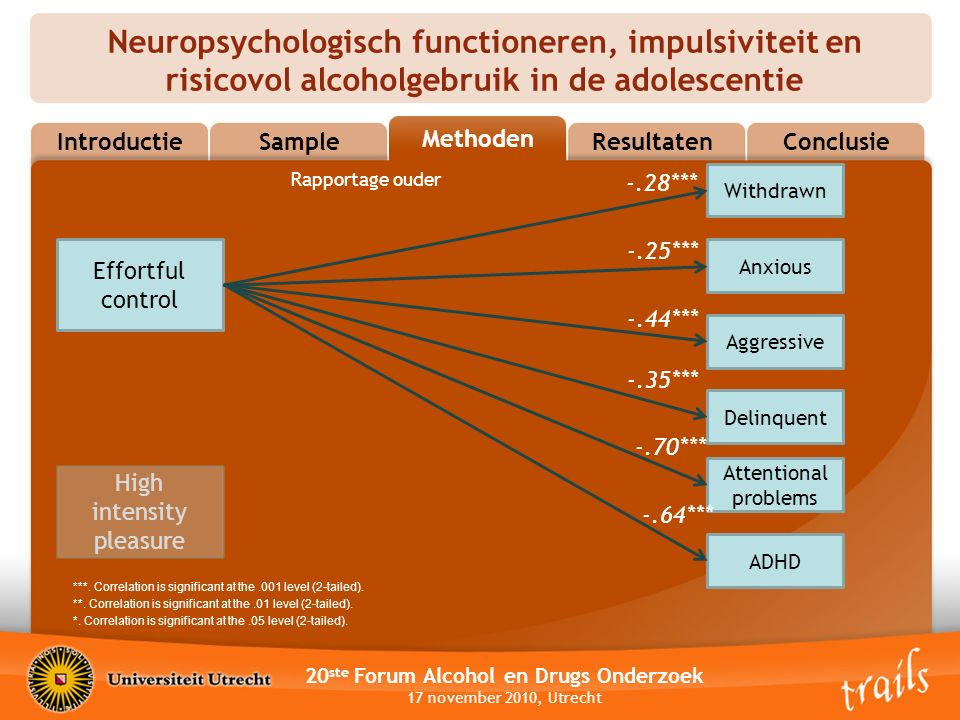 Neuropsychologisch functioneren, impulsiviteit en risicovol alcoholgebruik in de adolescentie 20 ste Forum Alcohol en Drugs Onderzoek 17 november 2010, Utrecht MethodsResultatenConclusie Methoden Sample Introductie Effortful control Withdrawn Anxious Aggressive ADHD Attentional problems Delinquent High intensity pleasure -.28*** -.25*** -.44*** -.35*** -.70*** -.64*** Rapportage ouder ***.