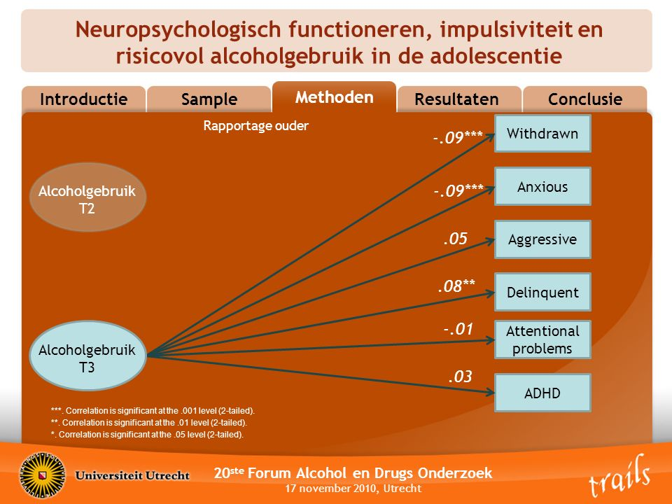 Neuropsychologisch functioneren, impulsiviteit en risicovol alcoholgebruik in de adolescentie 20 ste Forum Alcohol en Drugs Onderzoek 17 november 2010, Utrecht MethodsResultatenConclusie Methoden Sample Introductie Withdrawn Anxious Aggressive ADHD Attentional problems Delinquent -.09***.05.08** -.01.03 Rapportage ouder ***.