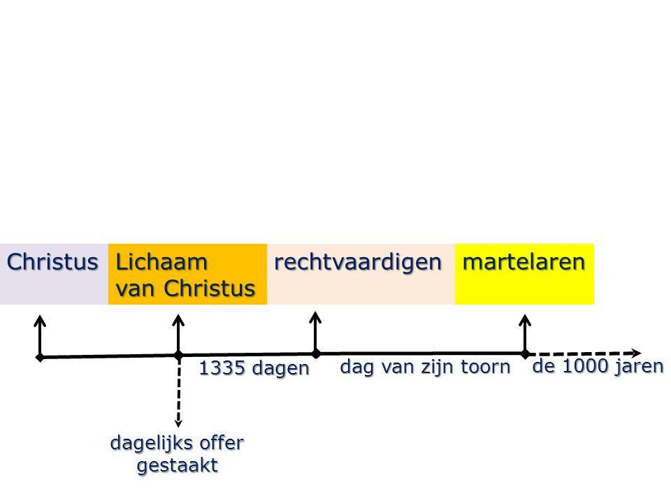ChristusLichaam van Christus rechtvaardigen dagelijks offer gestaakt 1335 dagen dag van zijn toorn martelaren de 1000 jaren