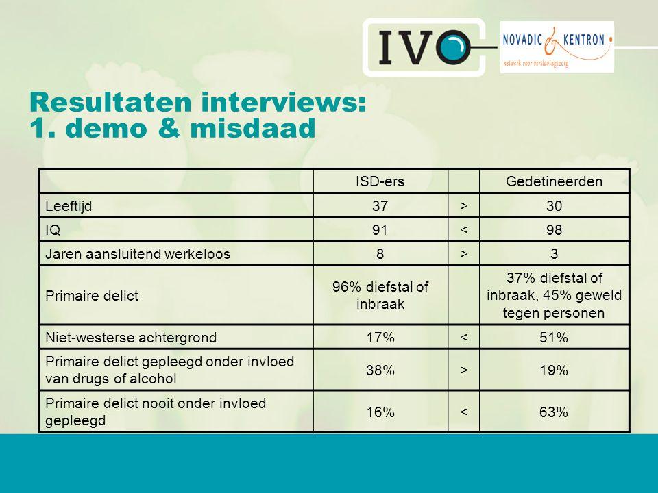 Resultaten interviews: 1.