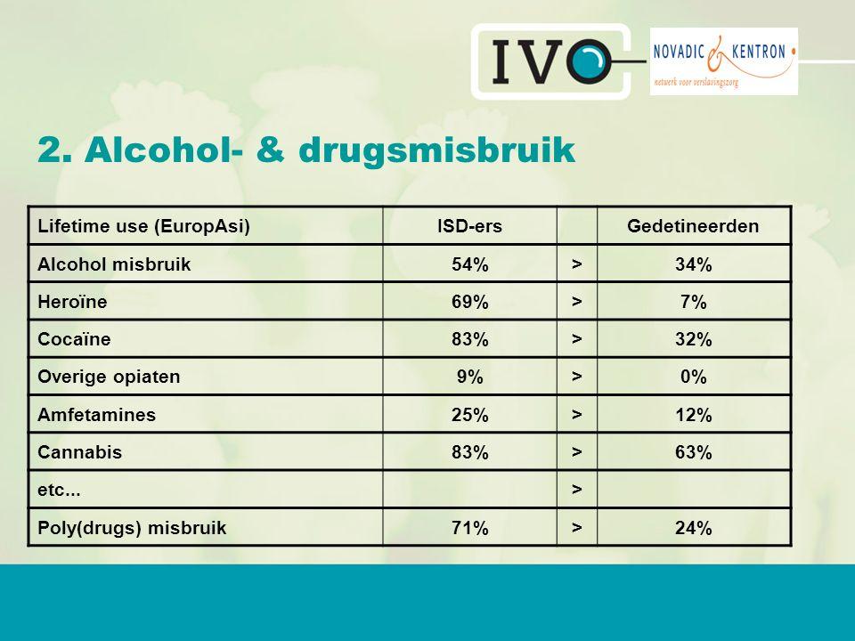 2. Alcohol- & drugsmisbruik Lifetime use (EuropAsi)ISD-ersGedetineerden Alcohol misbruik54%>34% Heroïne69%>7% Cocaïne83%>32% Overige opiaten9%>0% Amfe