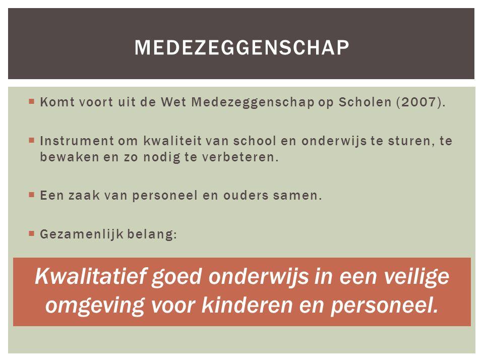 Kwalitatief goed onderwijs in een veilige omgeving voor kinderen en personeel.