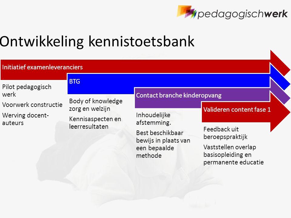 Voorwaarden kennistoetsbank (1) voldoen aan HUBO criteria (Haalbaar, Uitvoerbaar, Betaalbaar, Organiseerbaar) flexibel (examens zelf kunnen arrangeren) gezamenlijke ontwikkeling (driehoek: mbo- beroepspraktijk-examenleveranciers) draagvlak voor ontwikkeling en gebruik voor iedereen toegankelijk