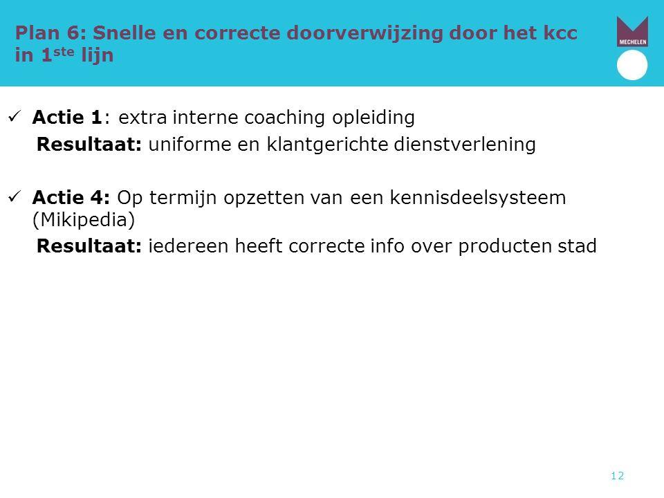Plan 6: Snelle en correcte doorverwijzing door het kcc in 1 ste lijn Actie 1: extra interne coaching opleiding Resultaat: uniforme en klantgerichte di