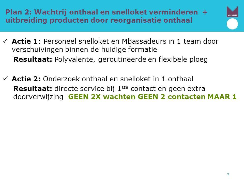 Plan 3: Maximaal Digitaal te Mechelen door Click Call Face principe toe te passen Volop inzetten op klant maak zelf je afspraak online , makkelijk en alle dagen 24/24u Telefonisch contact via gratis 0800 20 800 Laatste optie: onthaal Huis van de Mechelaar boekt een afspraak 8 1 KLIK 2 OPROEP 3 PERSOONLIJK