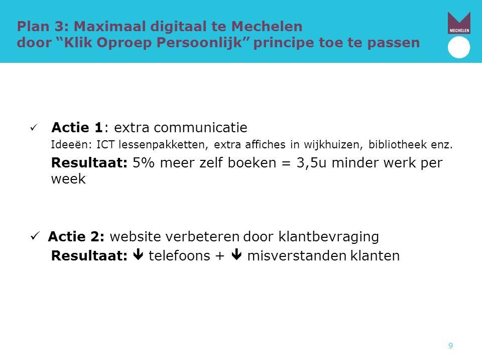 """Plan 3: Maximaal digitaal te Mechelen door """"Klik Oproep Persoonlijk"""" principe toe te passen Actie 1: extra communicatie Ideeën: ICT lessenpakketten, e"""