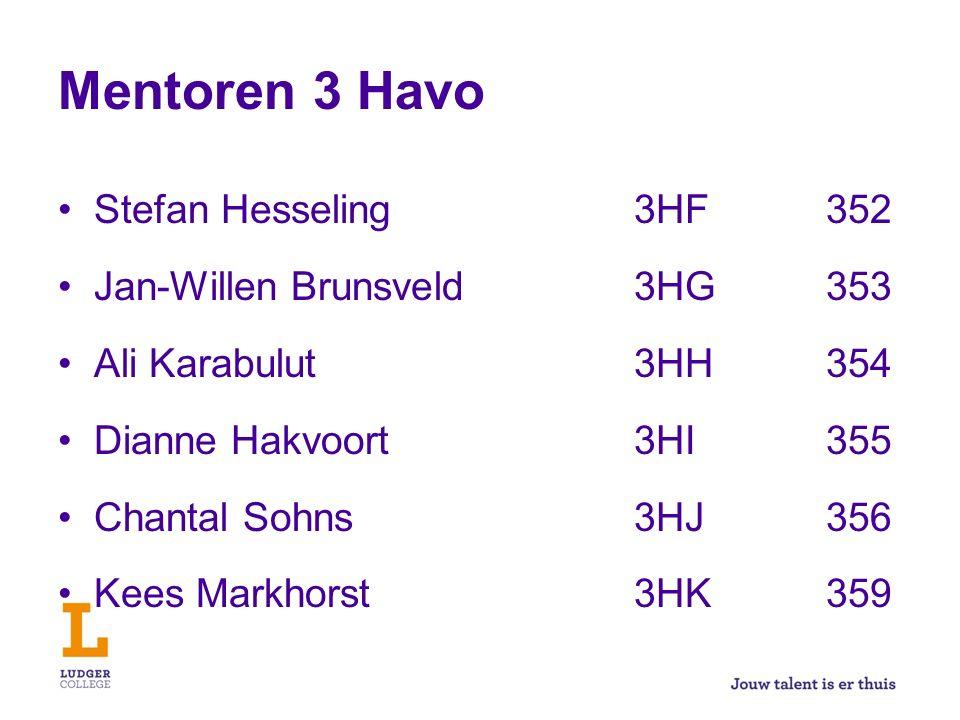 Mentoren 3 Havo Stefan Hesseling3HF352 Jan-Willen Brunsveld3HG353 Ali Karabulut3HH354 Dianne Hakvoort3HI355 Chantal Sohns3HJ356 Kees Markhorst3HK359
