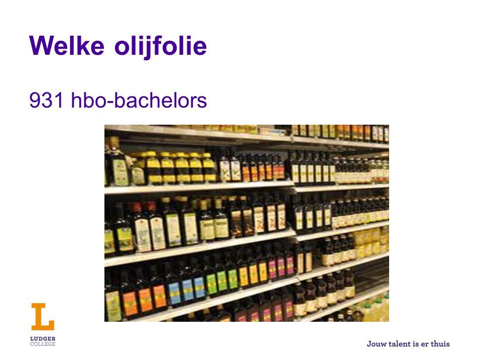 Welke olijfolie 931 hbo-bachelors