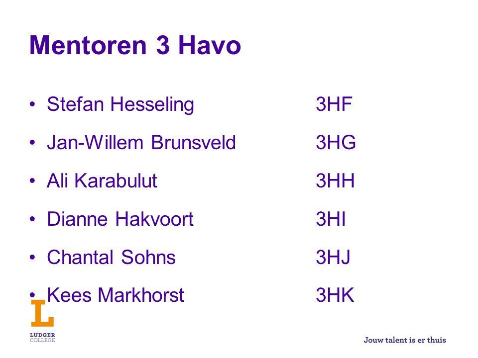 Mentoren 3 Havo Stefan Hesseling3HF352 Jan-Willem Brunsveld3HG353 Ali Karabulut3HH354 Dianne Hakvoort3HI355 Chantal Sohns3HJ356 Kees Markhorst3HK359