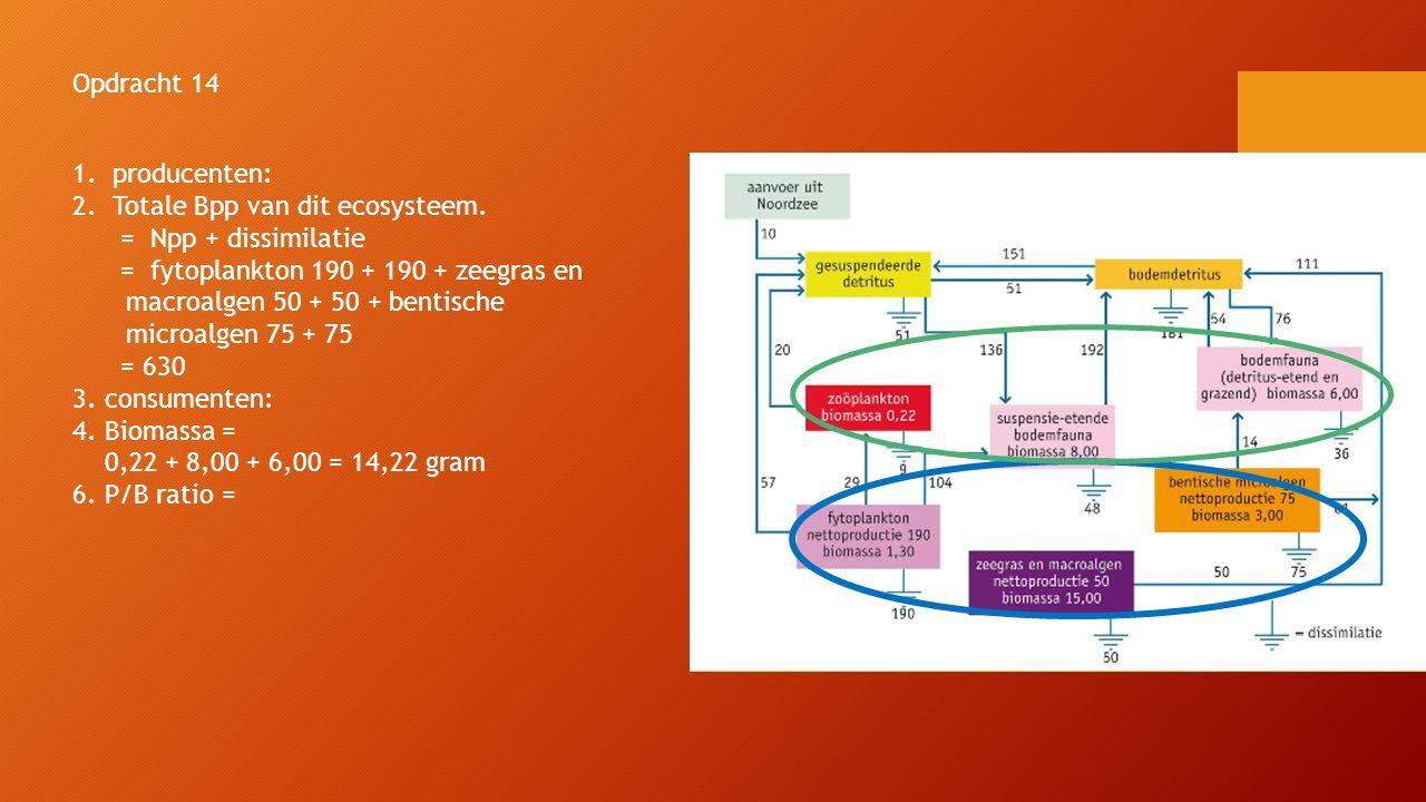 1.producenten: 2.Totale Bpp van dit ecosysteem. = Npp + dissimilatie = fytoplankton 190 + 190 + zeegras en macroalgen 50 + 50 + bentische microalgen 7