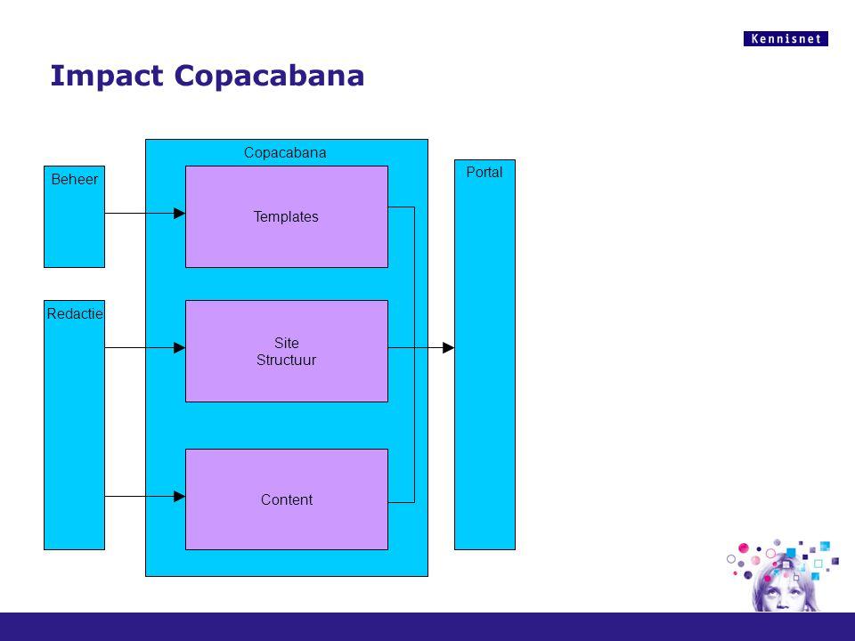 Impact Copacabana Copacabana Content Site Structuur Templates Redactie Portal Beheer