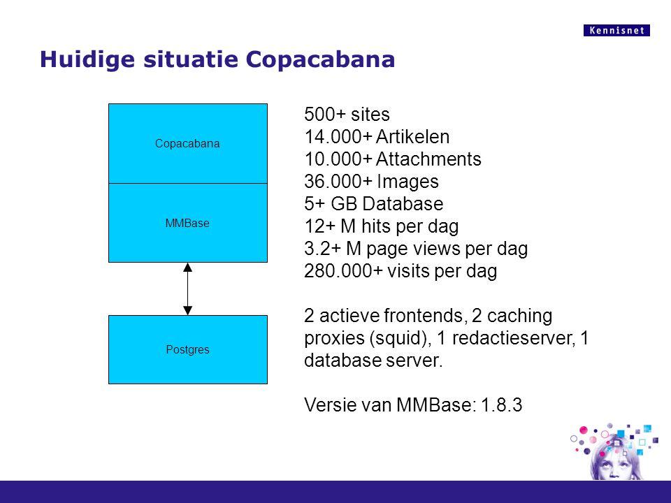 Huidige situatie Copacabana Copacabana MMBase Postgres 500+ sites 14.000+ Artikelen 10.000+ Attachments 36.000+ Images 5+ GB Database 12+ M hits per d