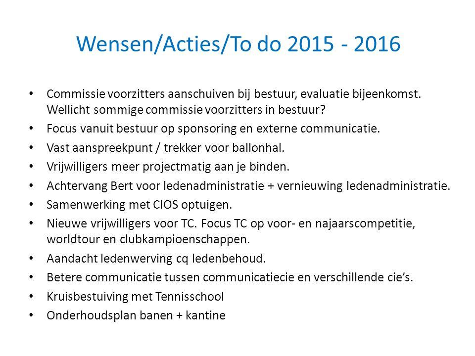 Wensen/Acties/To do 2015 - 2016 Commissie voorzitters aanschuiven bij bestuur, evaluatie bijeenkomst. Wellicht sommige commissie voorzitters in bestuu