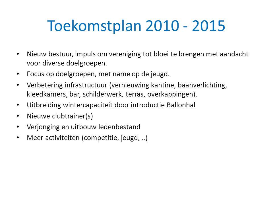 Toekomstplan 2010 - 2015 Nieuw bestuur, impuls om vereniging tot bloei te brengen met aandacht voor diverse doelgroepen. Focus op doelgroepen, met nam