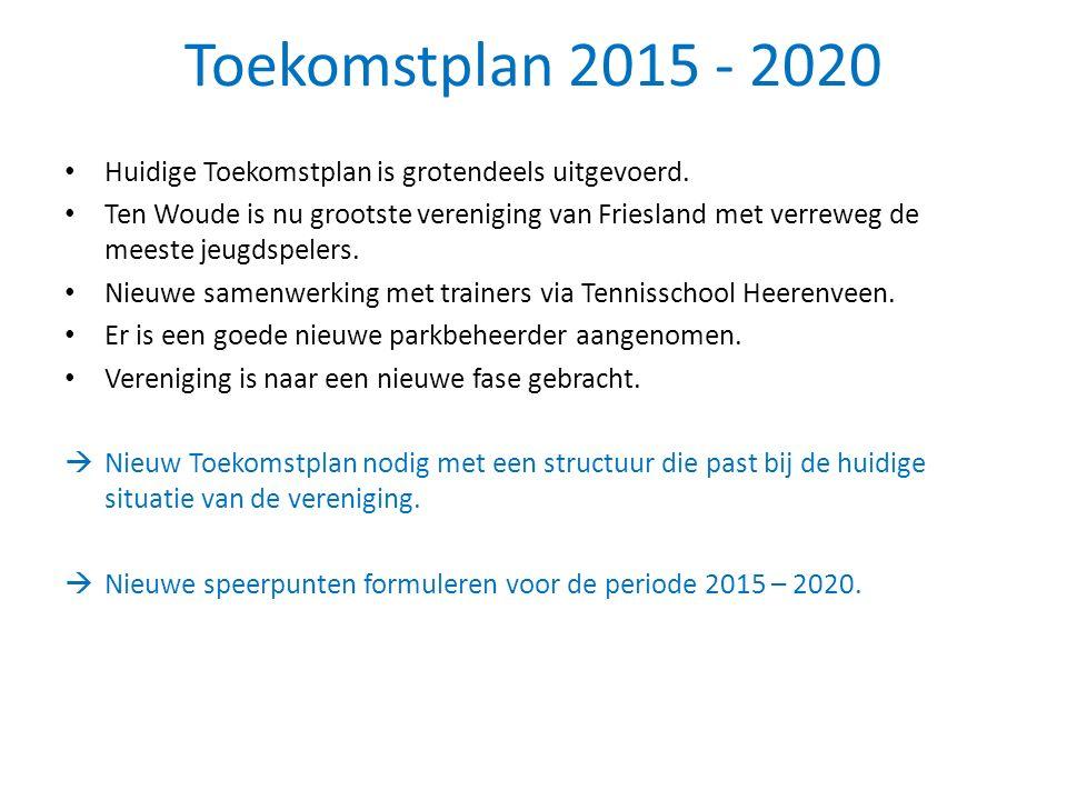 Toekomstplan 2015 - 2020 Huidige Toekomstplan is grotendeels uitgevoerd. Ten Woude is nu grootste vereniging van Friesland met verreweg de meeste jeug