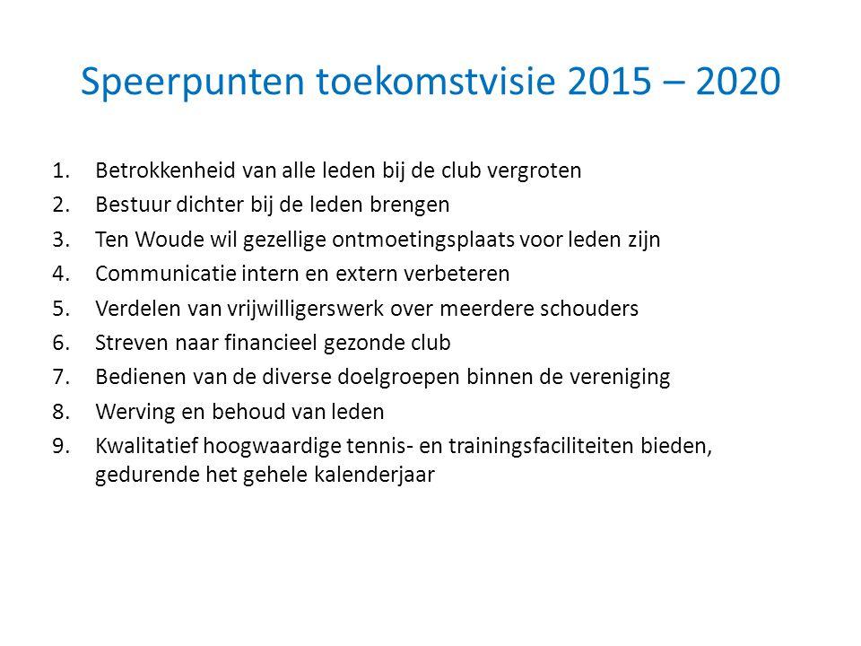 Speerpunten toekomstvisie 2015 – 2020 1.Betrokkenheid van alle leden bij de club vergroten 2.Bestuur dichter bij de leden brengen 3.Ten Woude wil geze