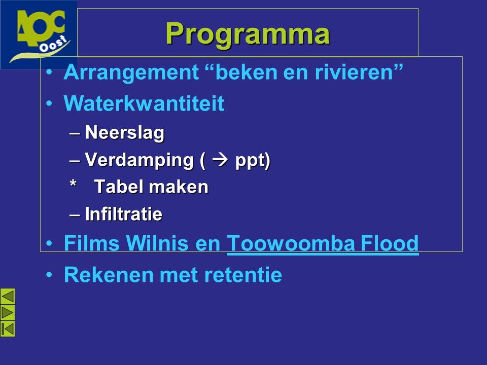 Programma Arrangement beken en rivieren Waterkwantiteit –Neerslag –Verdamping (  ppt) * Tabel maken –Infiltratie Films Wilnis en Toowoomba Flood Rekenen met retentie