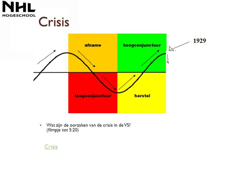 Crisis Wat zijn de oorzaken van de crisis in de VS? (filmpje tot 5:20) Crisis