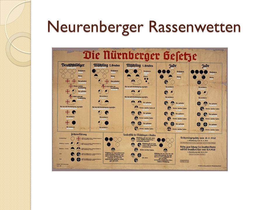 Neurenberger Rassenwetten