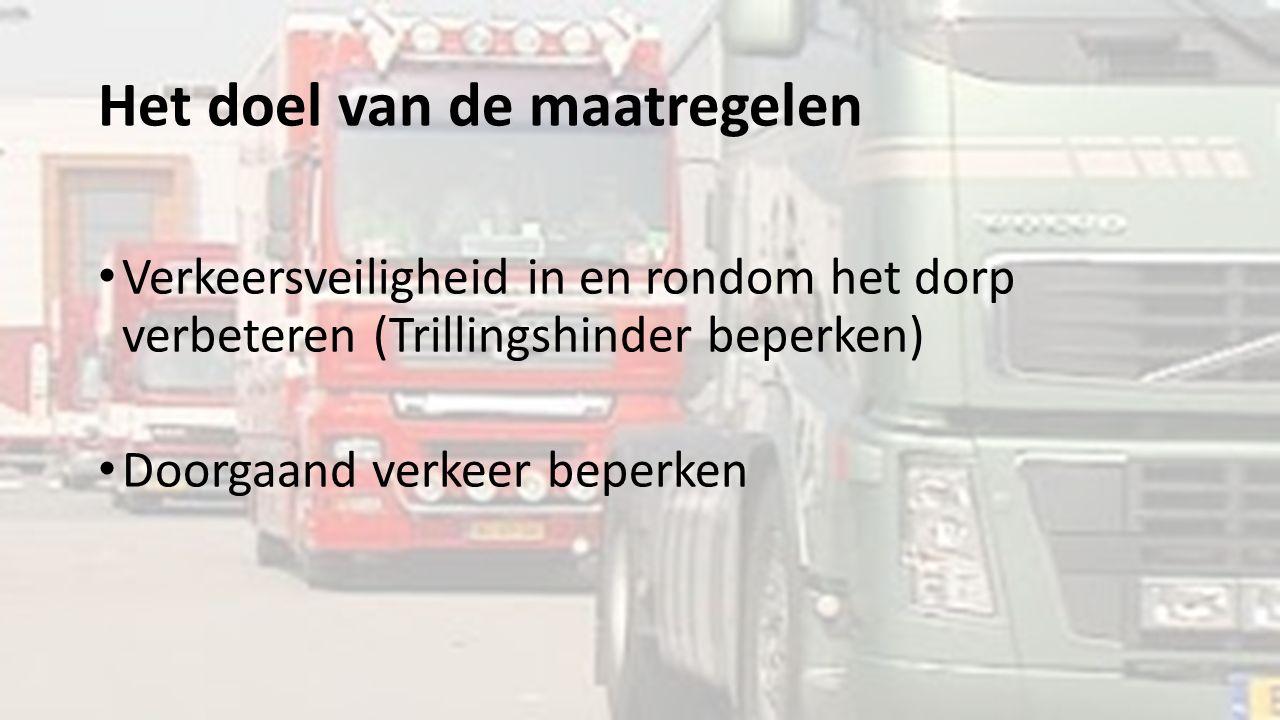 Het doel van de maatregelen Verkeersveiligheid in en rondom het dorp verbeteren (Trillingshinder beperken) Doorgaand verkeer beperken