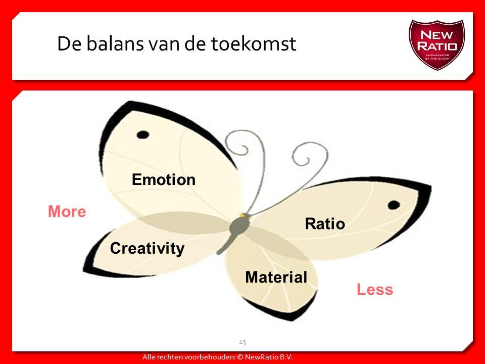 De balans van de toekomst 13 Alle rechten voorbehouden: © NewRatio B.V. More Less Emotion Creativity Material Ratio
