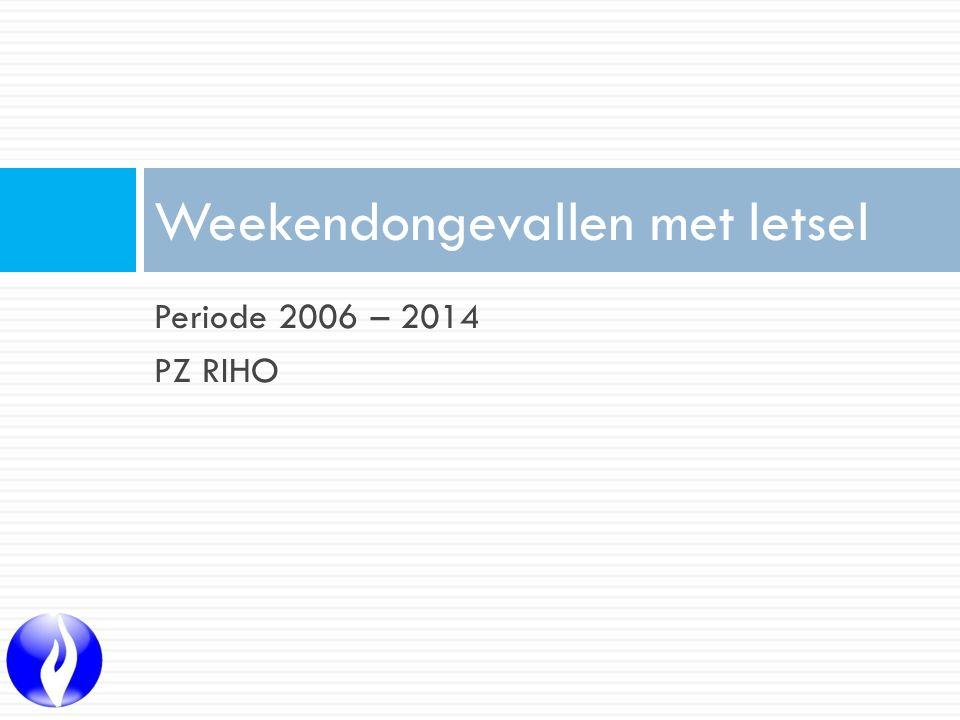 Periode 2006 – 2014 PZ RIHO Weekendongevallen met letsel