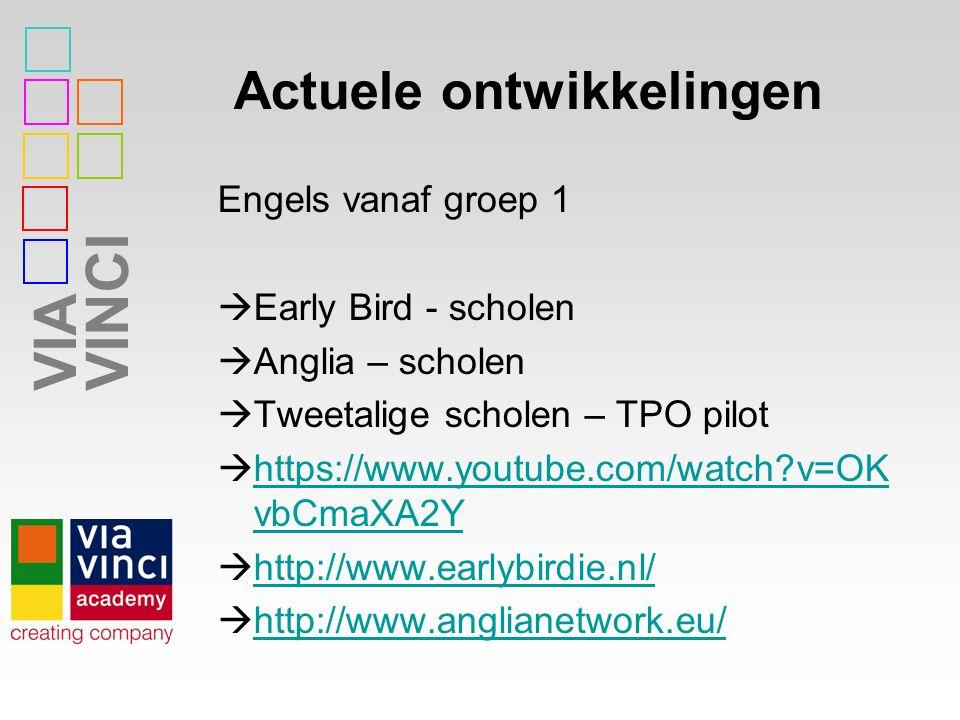 VIAVINCI Actuele ontwikkelingen Engels vanaf groep 1  Early Bird - scholen  Anglia – scholen  Tweetalige scholen – TPO pilot  https://www.youtube.com/watch?v=OK vbCmaXA2Y https://www.youtube.com/watch?v=OK vbCmaXA2Y  http://www.earlybirdie.nl/ http://www.earlybirdie.nl/  http://www.anglianetwork.eu/ http://www.anglianetwork.eu/