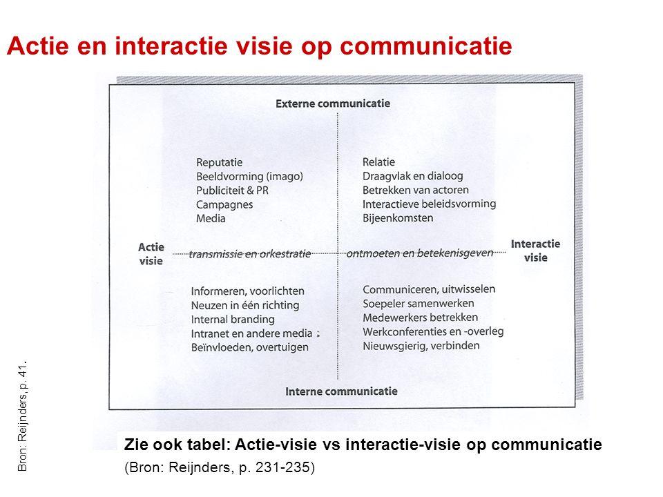 OBAC - Communicatiecursus 8/05/200730 Actie en interactie visie op communicatie Bron: Reijnders, p. 41. Zie ook tabel: Actie-visie vs interactie-visie