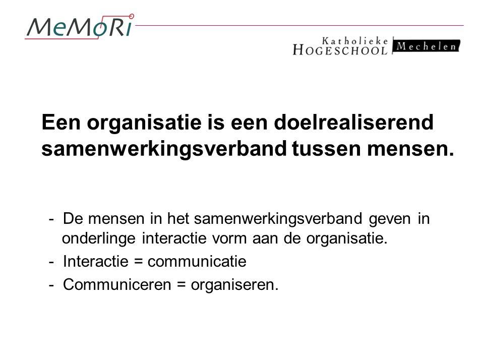 OBAC - Communicatiecursus 8/05/200736 Reactie op overload van informatie Bron: Reijnders, p. 174.