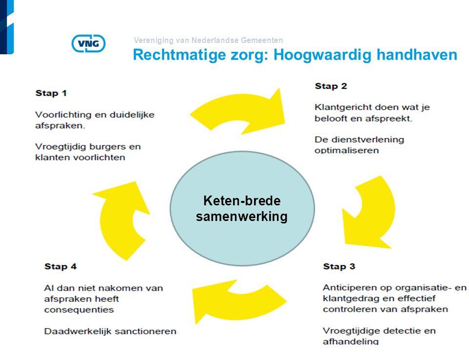 Vereniging van Nederlandse Gemeenten Keten-brede samenwerking Rechtmatige zorg: Hoogwaardig handhaven