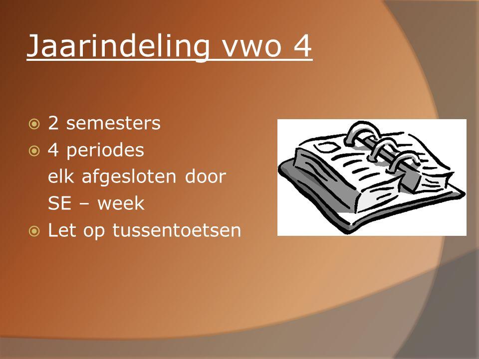 Jaarindeling vwo 4  2 semesters  4 periodes elk afgesloten door SE – week  Let op tussentoetsen