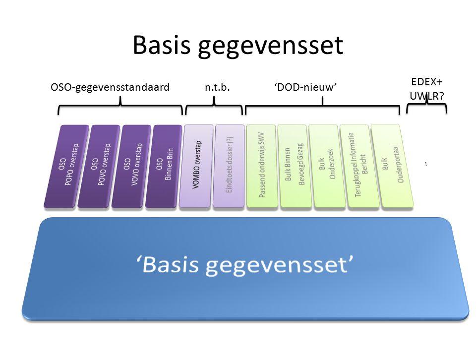 Basis gegevensset OSO-gegevensstandaard'DOD-nieuw' EDEX+ UWLR n.t.b.