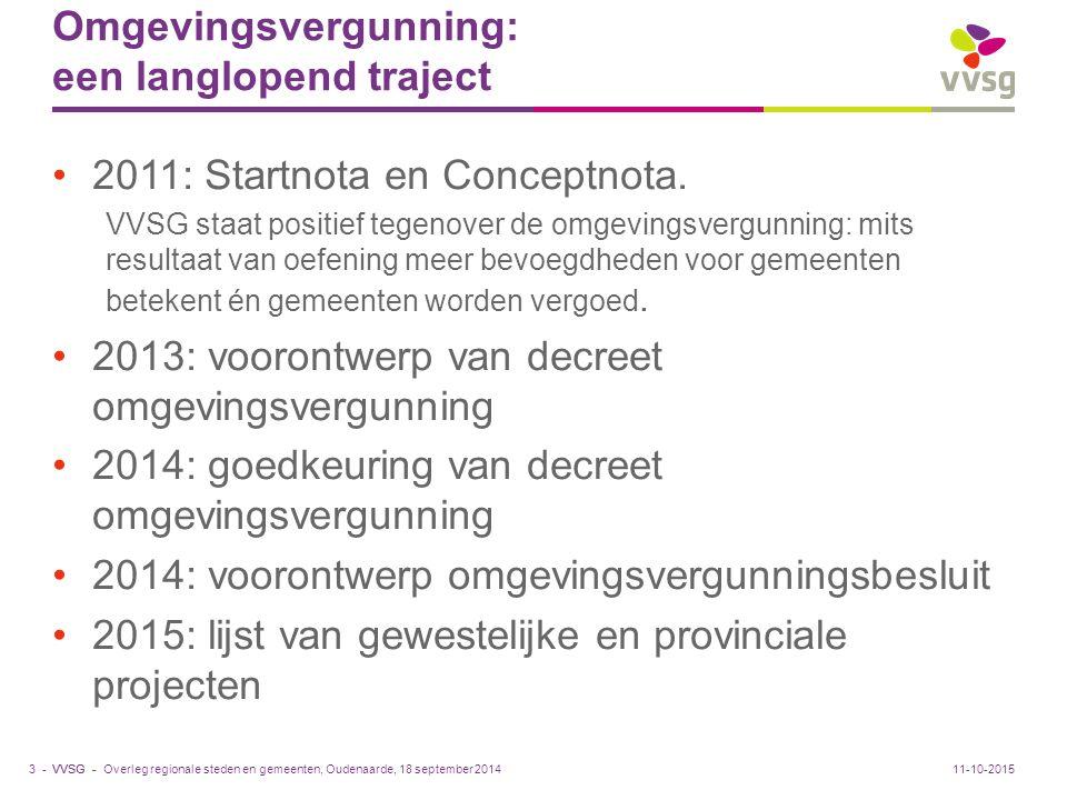 VVSG - Omgevingsvergunning: een langlopend traject 2011: Startnota en Conceptnota.