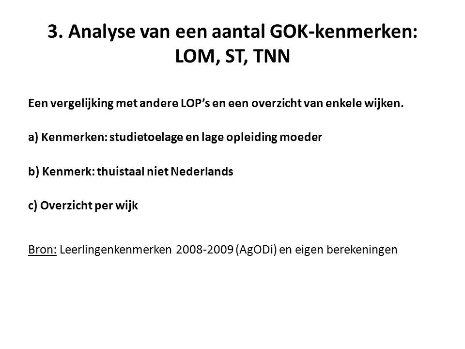 3. Analyse van een aantal GOK-kenmerken: LOM, ST, TNN Een vergelijking met andere LOP's en een overzicht van enkele wijken. a) Kenmerken: studietoelag
