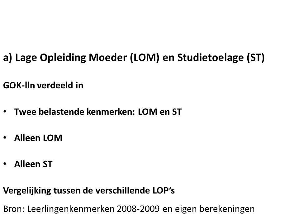 a) Lage Opleiding Moeder (LOM) en Studietoelage (ST) GOK-lln verdeeld in Twee belastende kenmerken: LOM en ST Alleen LOM Alleen ST Vergelijking tussen de verschillende LOP's Bron: Leerlingenkenmerken 2008-2009 en eigen berekeningen