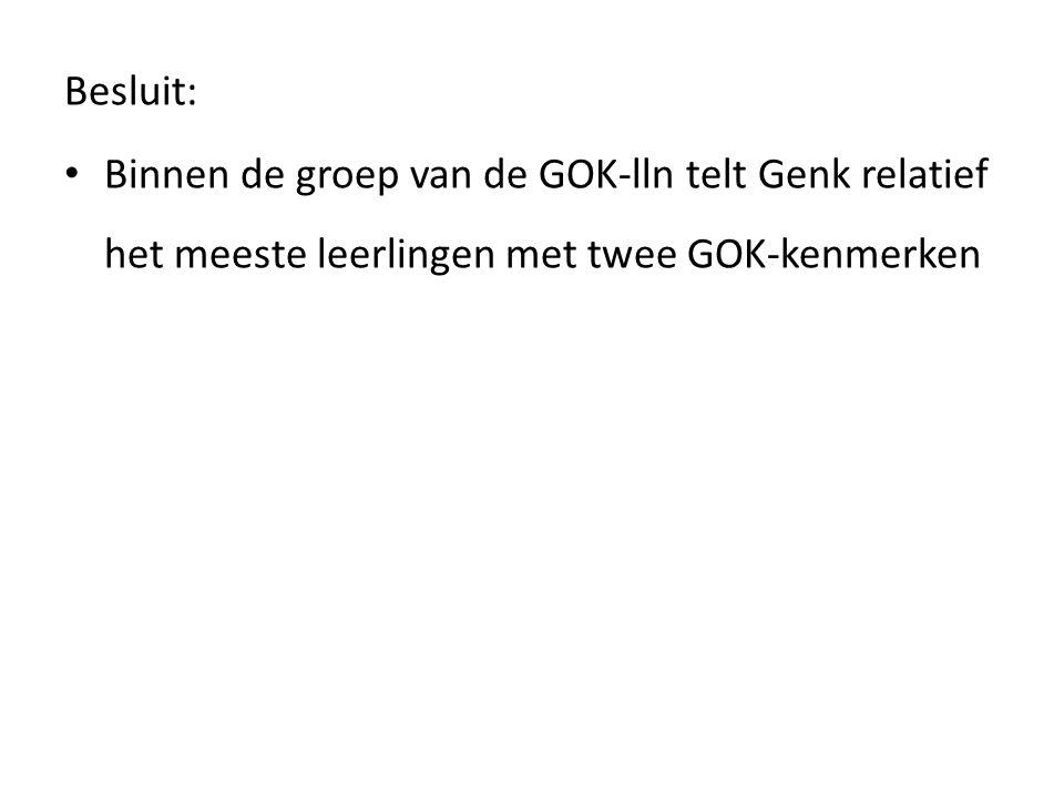 Besluit: Binnen de groep van de GOK-lln telt Genk relatief het meeste leerlingen met twee GOK-kenmerken