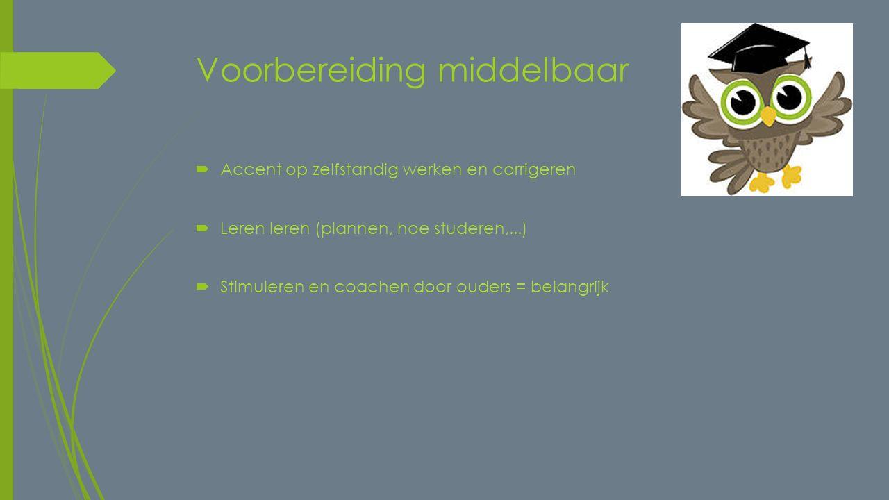 Voorbereiding middelbaar  Accent op zelfstandig werken en corrigeren  Leren leren (plannen, hoe studeren,...)  Stimuleren en coachen door ouders = belangrijk