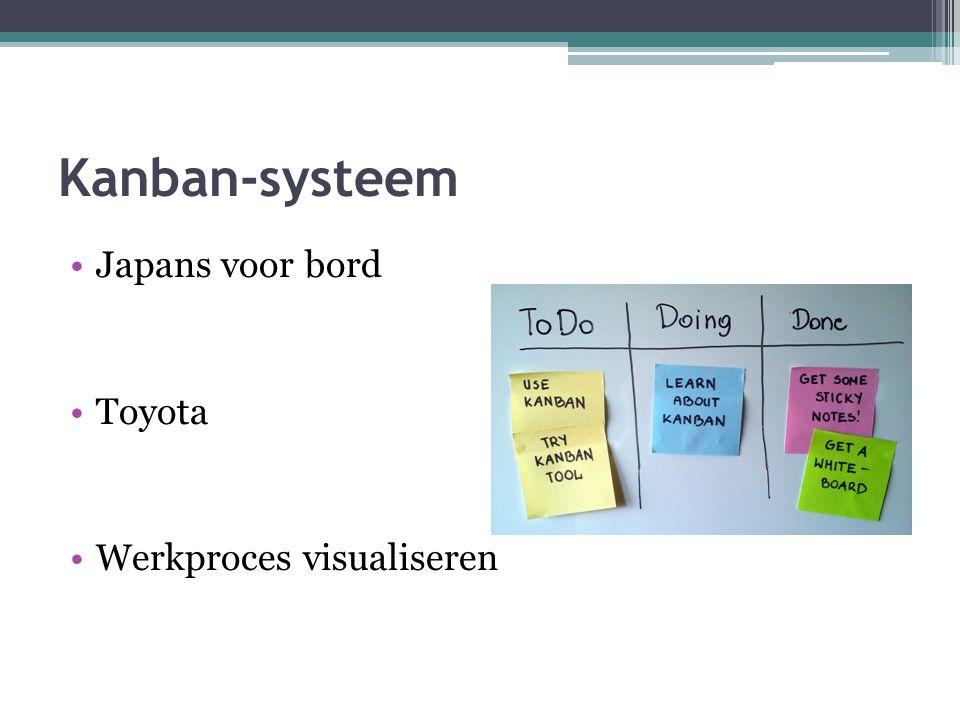 Kanban-systeem Japans voor bord Toyota Werkproces visualiseren