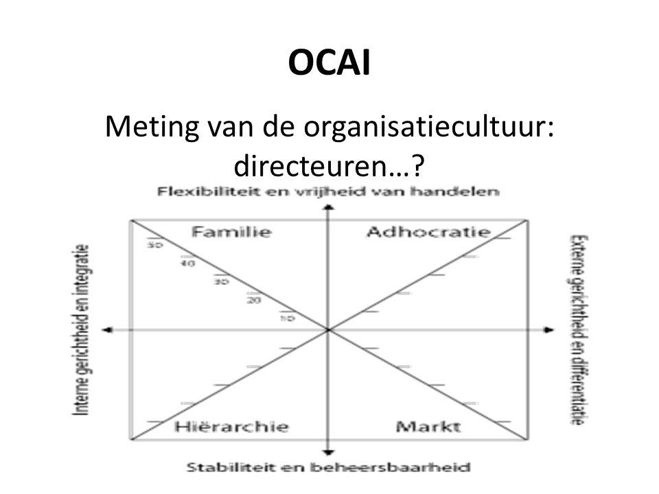 OCAI Meting van de organisatiecultuur: directeuren…?
