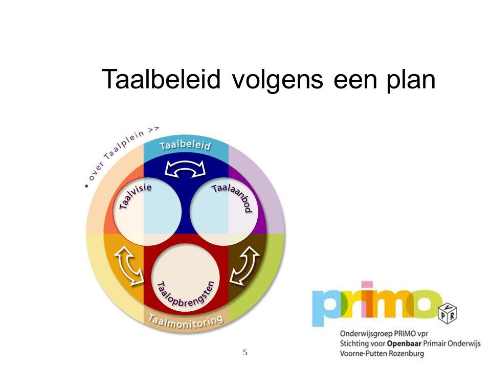 Taalbeleid volgens een plan 5