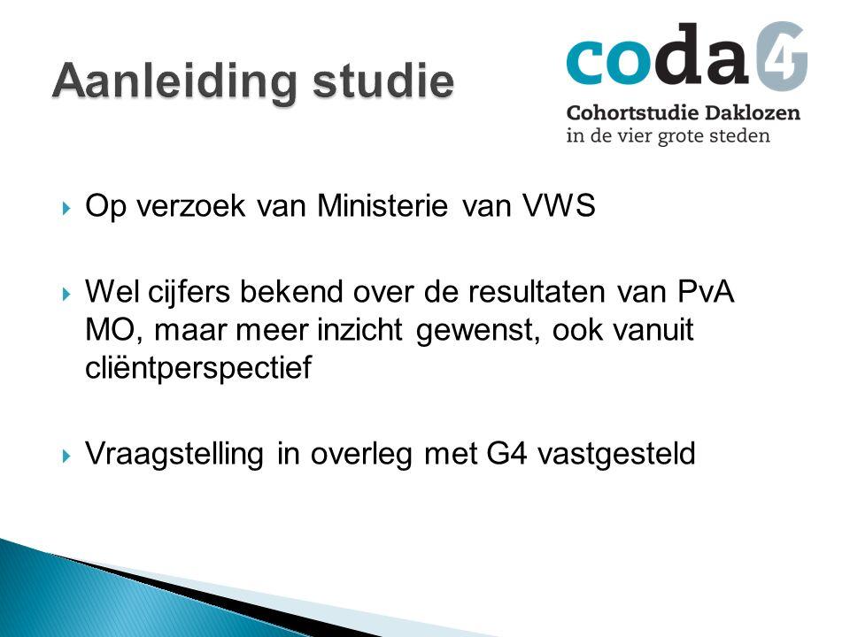  Op verzoek van Ministerie van VWS  Wel cijfers bekend over de resultaten van PvA MO, maar meer inzicht gewenst, ook vanuit cliëntperspectief  Vraagstelling in overleg met G4 vastgesteld